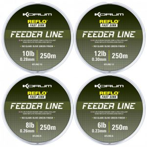KORUM FEEDER LINES (KFLINE)