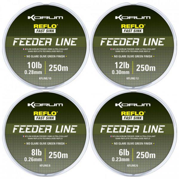 KORUM FEEDER LINES (KFLINE)