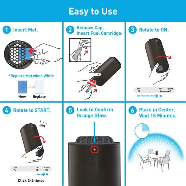 THERMACELL HALO MINI MOSQUITO REPELLER - BLUE (MR-PBB)